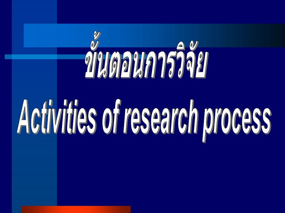 1. กำหนดปัญหา (Identifying problem) 3. รวบรวมข้อมูล (Collecting) 4. วิเคราะห์ข้อมูล (Analysis data) 2. ศึกษาเอกสาร (Reviewing information) 5. สรุปผล (