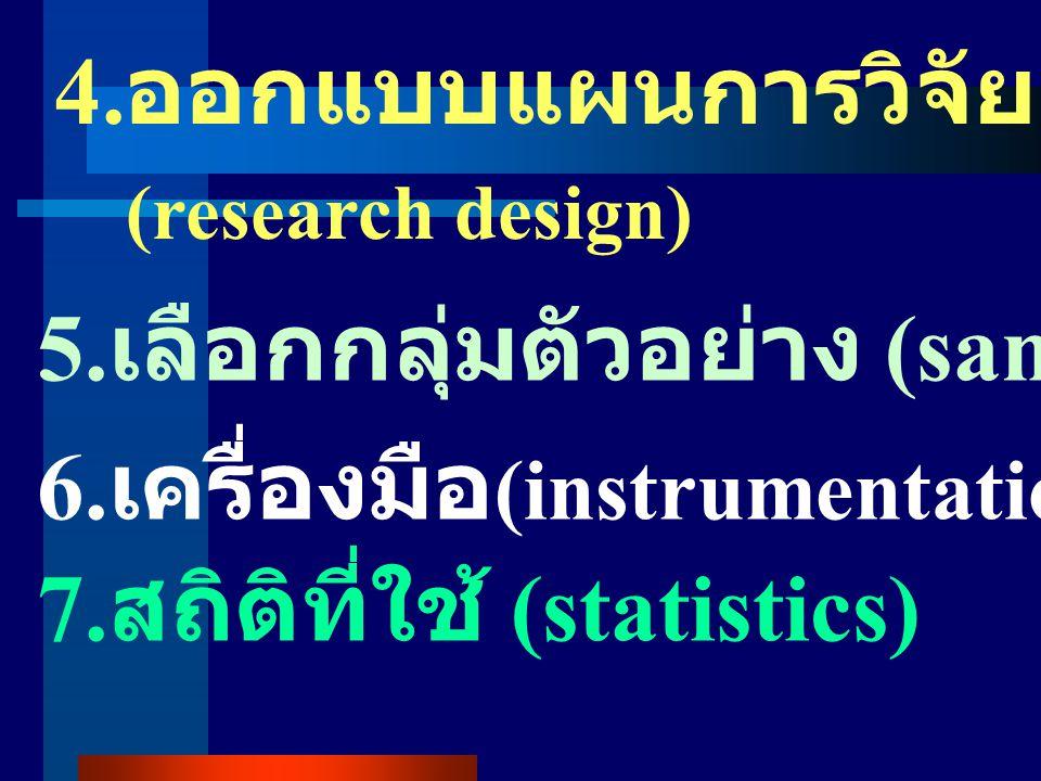 1. กำหนดปัญหา (identification of the research problem) 2. ศึกษาเอกสารที่เกี่ยวข้อง (literature review) 3. กำหนดสมมุติฐาน ( formulation of hypothesis)