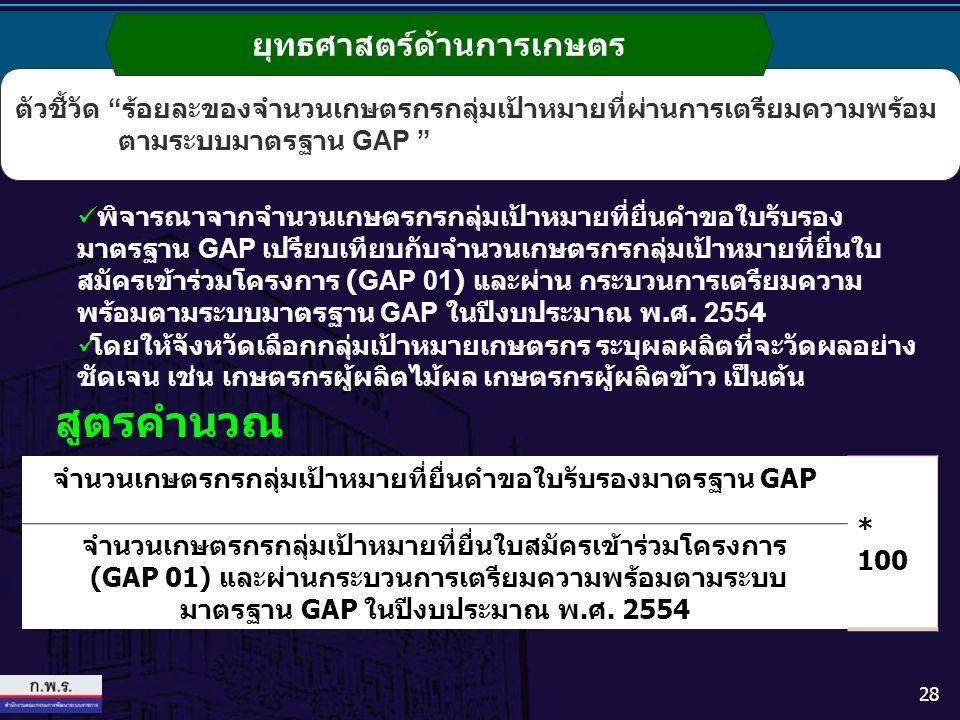 28 ตัวชี้วัด ร้อยละของจำนวนเกษตรกรกลุ่มเป้าหมายที่ผ่านการเตรียมความพร้อม ตามระบบมาตรฐาน GAP พิจารณาจากจำนวนเกษตรกรกลุ่มเป้าหมายที่ยื่นคำขอใบรับรอง มาตรฐาน GAP เปรียบเทียบกับจำนวนเกษตรกรกลุ่มเป้าหมายที่ยื่นใบ สมัครเข้าร่วมโครงการ (GAP 01) และผ่าน กระบวนการเตรียมความ พร้อมตามระบบมาตรฐาน GAP ในปีงบประมาณ พ.