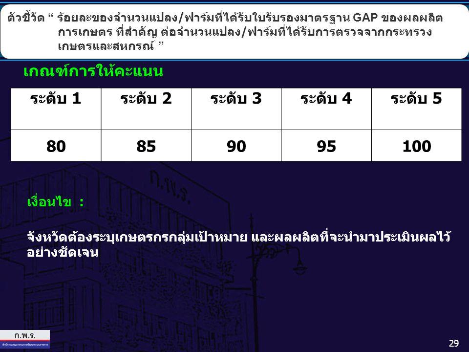 29 เงื่อนไข : จังหวัดต้องระบุเกษตรกรกลุ่มเป้าหมาย และผลผลิตที่จะนำมาประเมินผลไว้ อย่างชัดเจน เกณฑ์การให้คะแนน ระดับ 1 ระดับ 2 ระดับ 3 ระดับ 4 ระดับ 5 80859095100 ตัวชี้วัด ร้อยละของจำนวนแปลง / ฟาร์มที่ได้รับใบรับรองมาตรฐาน GAP ของผลผลิต การเกษตร ที่สำคัญ ต่อจำนวนแปลง / ฟาร์มที่ได้รับการตรวจจากกระทรวง เกษตรและสหกรณ์