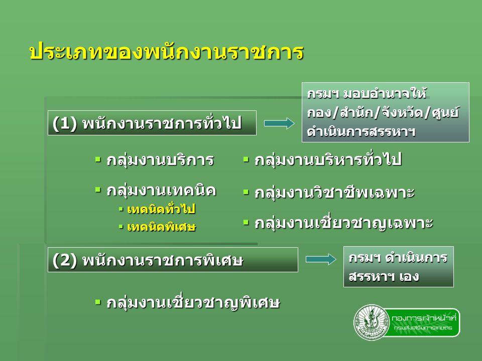 ประเภทของพนักงานราชการ (1) พนักงานราชการทั่วไป  กลุ่มงานบริการ  กลุ่มงานเทคนิค  เทคนิคทั่วไป  เทคนิคพิเศษ  กลุ่มงานบริหารทั่วไป  กลุ่มงานวิชาชีพ