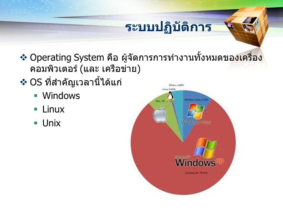 ระบบปฏิบัติการ  Operating System คือ ผู้จัดการการทำงานทั้งหมดของเครื่อง คอมพิวเตอร์ (และ เครือข่าย)  OS ที่สำคัญเวลานี้ได้แก่  Windows  Linux  Un