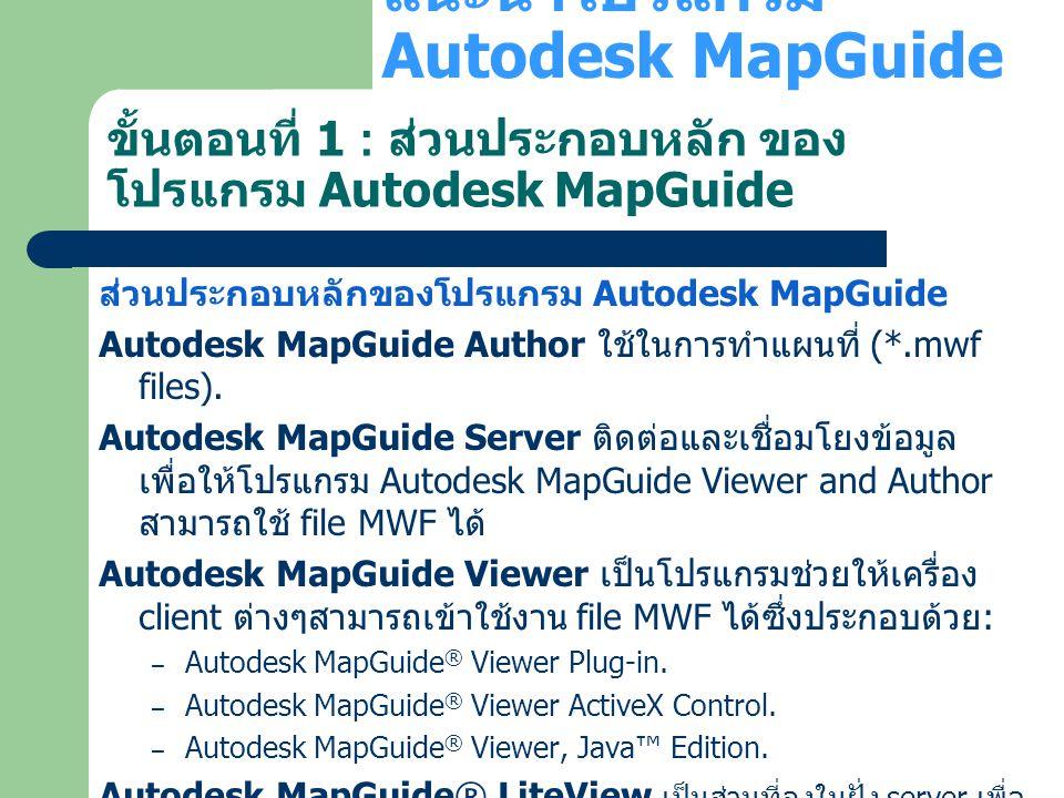 ขั้นตอนที่ 1 : ส่วนประกอบหลัก ของ โปรแกรม Autodesk MapGuide ส่วนประกอบหลักของโปรแกรม Autodesk MapGuide Autodesk MapGuide Author ใช้ในการทำแผนที่ (*.mw