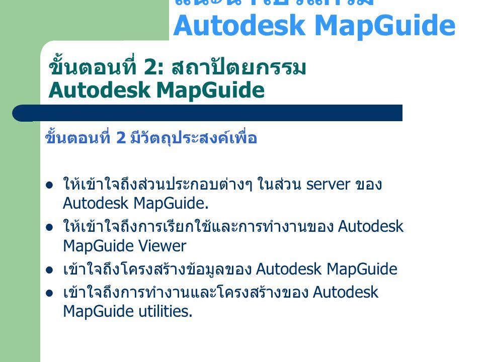 ขั้นตอนที่ 2: สถาปัตยกรรม Autodesk MapGuide ขั้นตอนที่ 2 มีวัตถุประสงค์เพื่อ ให้เข้าใจถึงส่วนประกอบต่างๆ ในส่วน server ของ Autodesk MapGuide. ให้เข้าใ