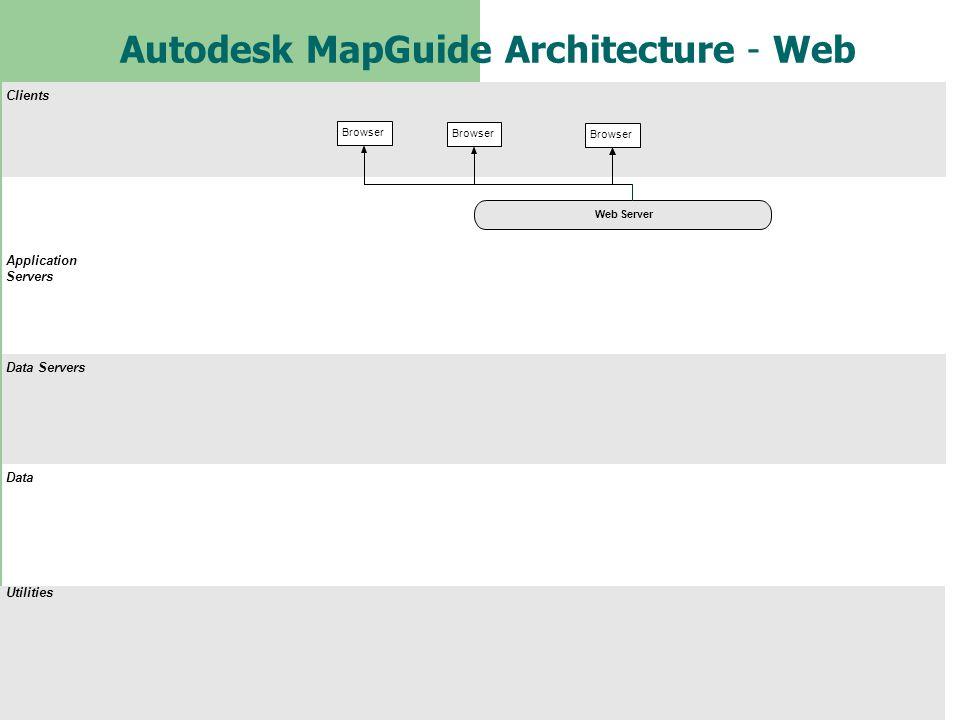 Autodesk MapGuide Architecture - Web Clients Application Servers Data Servers Data Utilities Web Server Autodesk MapGuide Server Browser