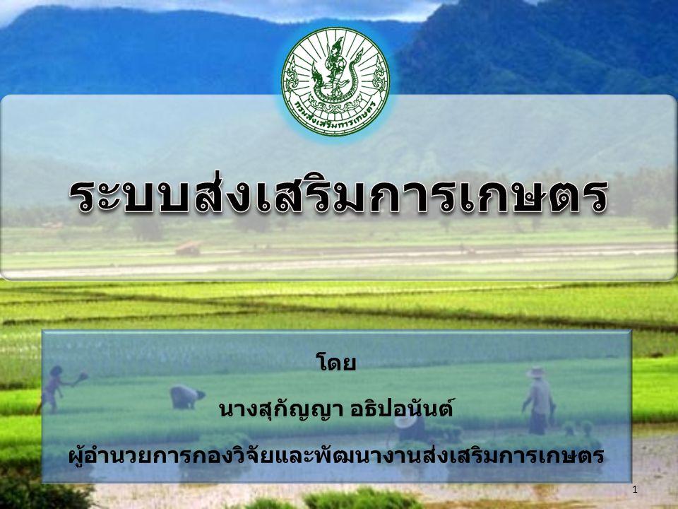 โดย นางสุกัญญา อธิปอนันต์ ผู้อำนวยการกองวิจัยและพัฒนางานส่งเสริมการเกษตร 1