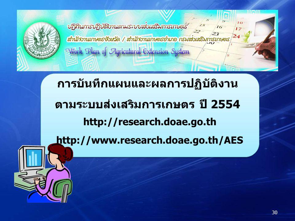 การบันทึกแผนและผลการปฏิบัติงาน ตามระบบส่งเสริมการเกษตร ปี 2554 http://research.doae.go.th http://www.research.doae.go.th/AES 30