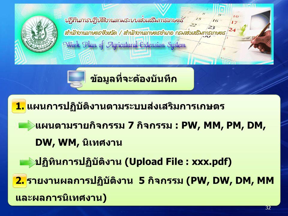 ข้อมูลที่จะต้องบันทึก 1.แผนการปฏิบัติงานตามระบบส่งเสริมการเกษตร แผนตามรายกิจกรรม 7 กิจกรรม : PW, MM, PM, DM, DW, WM, นิเทศงาน ปฏิทินการปฏิบัติงาน (Upload File : xxx.pdf) 2.รายงานผลการปฏิบัติงาน 5 กิจกรรม (PW, DW, DM, MM และผลการนิเทศงาน) 32