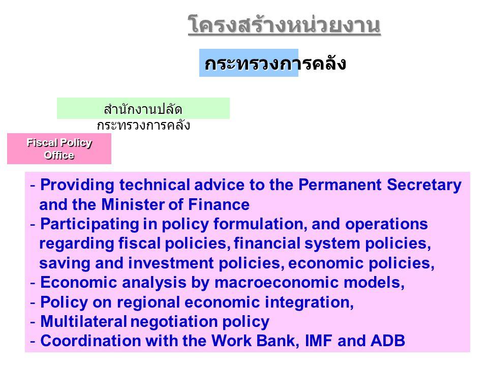 28 ผลการประมาณการ  ภาพรวมเศรษฐกิจไทยในปี 2549 ขยายตัวได้ ดีกว่าปีก่อน โดยคาดว่าจะขยายตัวที่เฉลี่ยร้อยละ 5 ต่อปี ( ช่วงการคาดการณ์อยู่ที่ร้อยละ 4.5-5.5 ต่อปี ) 1.