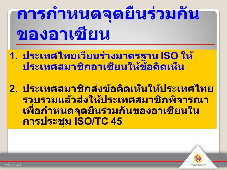 การกำหนดจุดยืนร่วมกัน ของอาเซียน 1.ประเทศไทยเวียนร่างมาตรฐาน ISO ให้ ประเทศสมาชิกอาเซียนให้ข้อคิดเห็น 2. ประเทศสมาชิกส่งข้อคิดเห็นให้ประเทศไทย รวบรวมแ