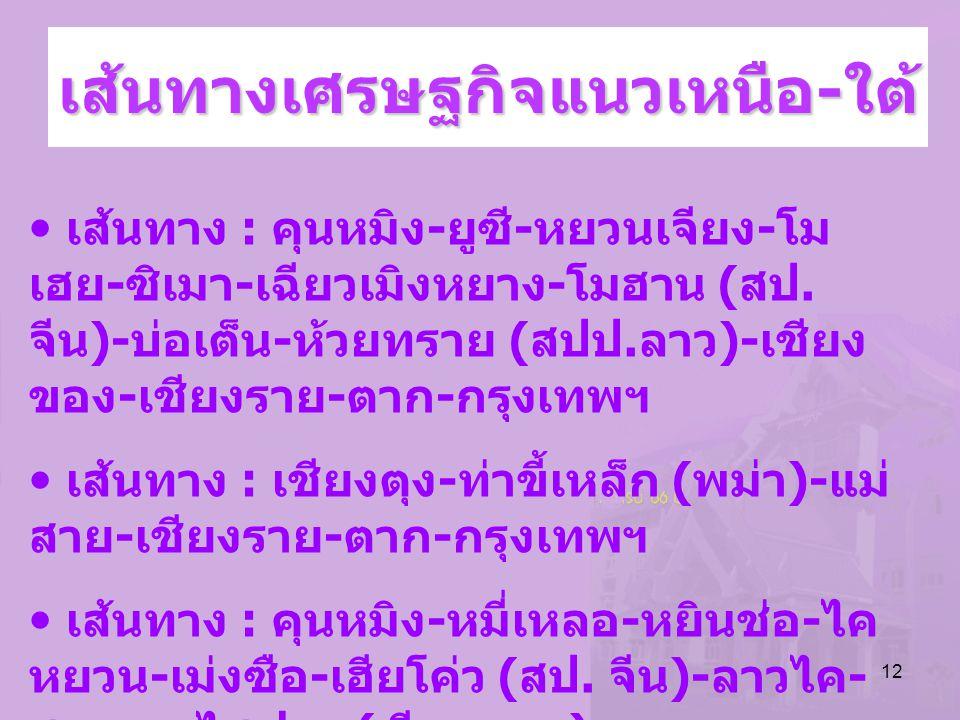 12 เส้นทางเศรษฐกิจแนวเหนือ-ใต้ เส้นทาง : คุนหมิง - ยูซี - หยวนเจียง - โม เฮย - ซิเมา - เฉียวเมิงหยาง - โมฮาน ( สป. จีน )- บ่อเต็น - ห้วยทราย ( สปป. ลา