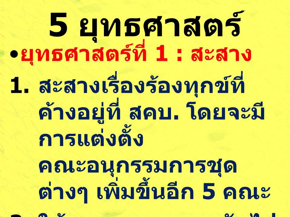 5 ยุทธศาสตร์ ยุทธศาสตร์ที่ 1 : สะสาง 1. สะสางเรื่องร้องทุกข์ที่ ค้างอยู่ที่ สคบ. โดยจะมี การแต่งตั้ง คณะอนุกรรมการชุด ต่างๆ เพิ่มขึ้นอีก 5 คณะ 2. ให้ส