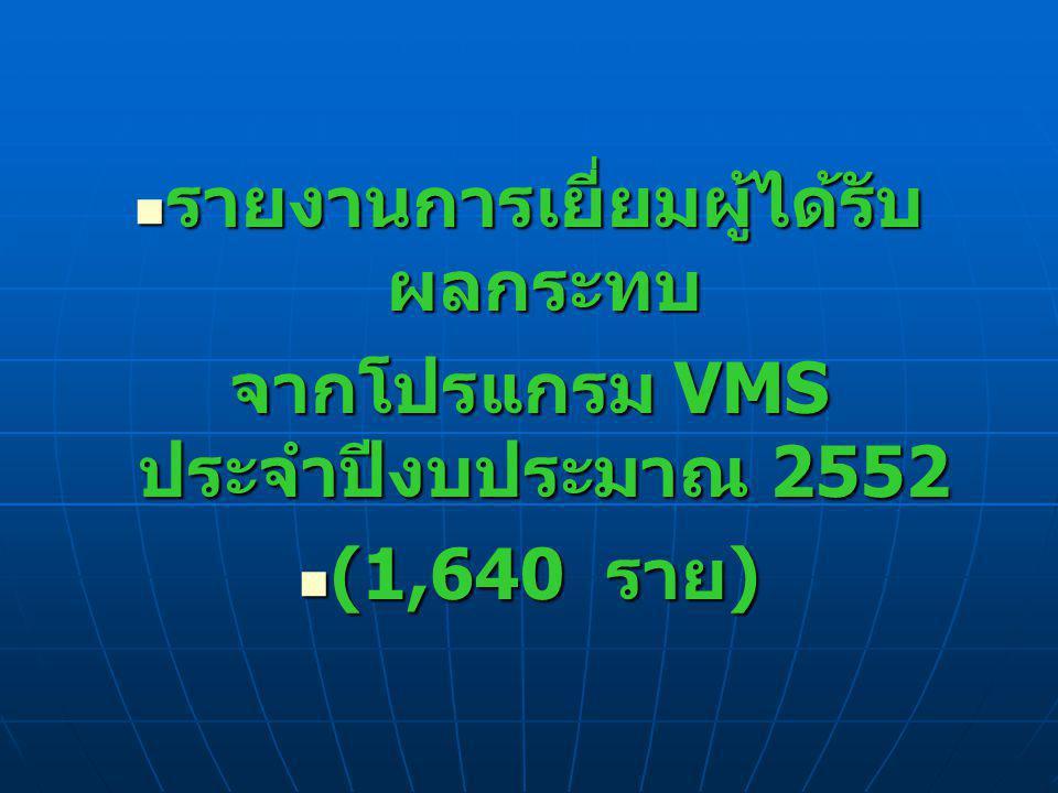 รายงานการเยี่ยมผู้ได้รับ ผลกระทบ รายงานการเยี่ยมผู้ได้รับ ผลกระทบ จากโปรแกรม VMS ประจำปีงบประมาณ 2552 (1,640 ราย ) (1,640 ราย )