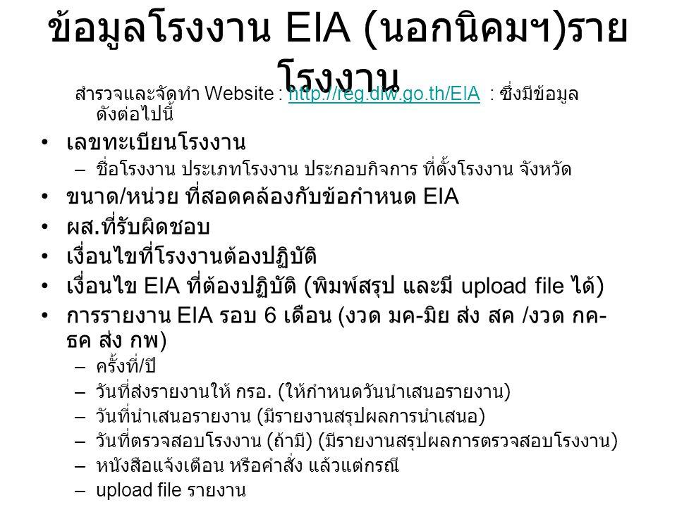 ข้อมูลโรงงาน EIA ( นอกนิคมฯ ) ราย โรงงาน สำรวจและจัดทำ Website : http://reg.diw.go.th/EIA : ซึ่งมีข้อมูล ดังต่อไปนี้http://reg.diw.go.th/EIA เลขทะเบียนโรงงาน – ชื่อโรงงาน ประเภทโรงงาน ประกอบกิจการ ที่ตั้งโรงงาน จังหวัด ขนาด / หน่วย ที่สอดคล้องกับข้อกำหนด EIA ผส.