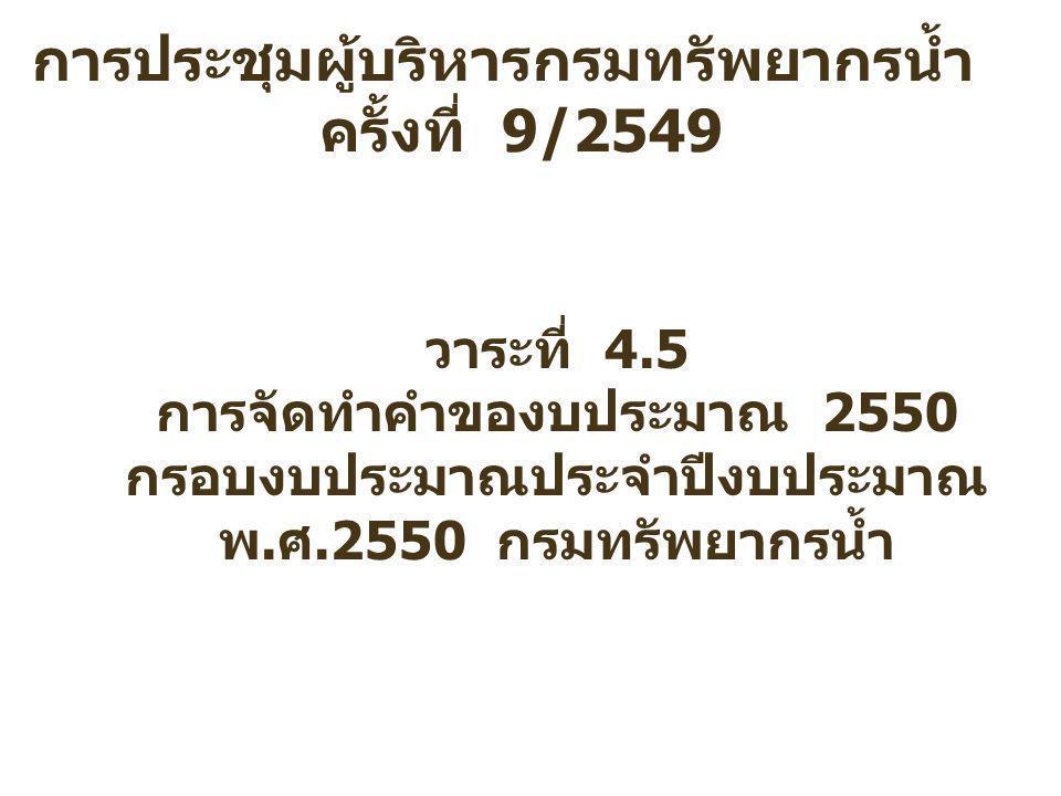 การประชุมผู้บริหารกรมทรัพยากรน้ำ ครั้งที่ 9/2549 วาระที่ 4.5 การจัดทำคำของบประมาณ 2550 กรอบงบประมาณประจำปีงบประมาณ พ.ศ.2550 กรมทรัพยากรน้ำ