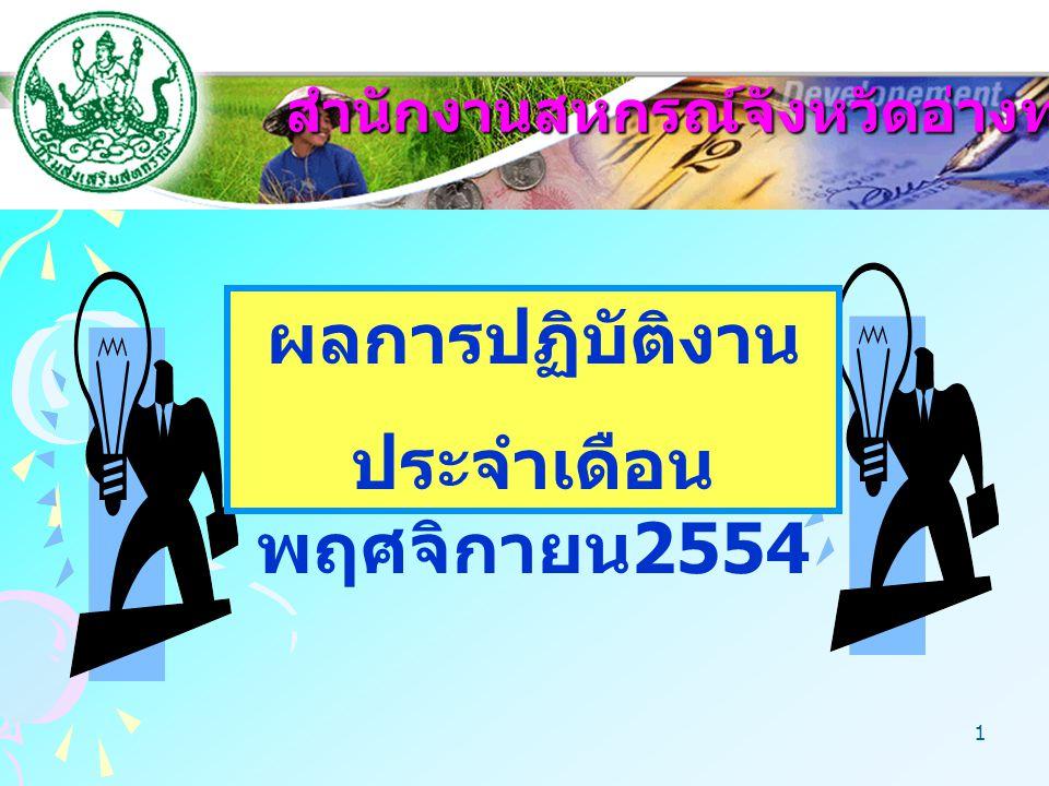 1 สำนักงานสหกรณ์จังหวัดอ่างทอง ผลการปฏิบัติงาน ประจำเดือน พฤศจิกายน 2554
