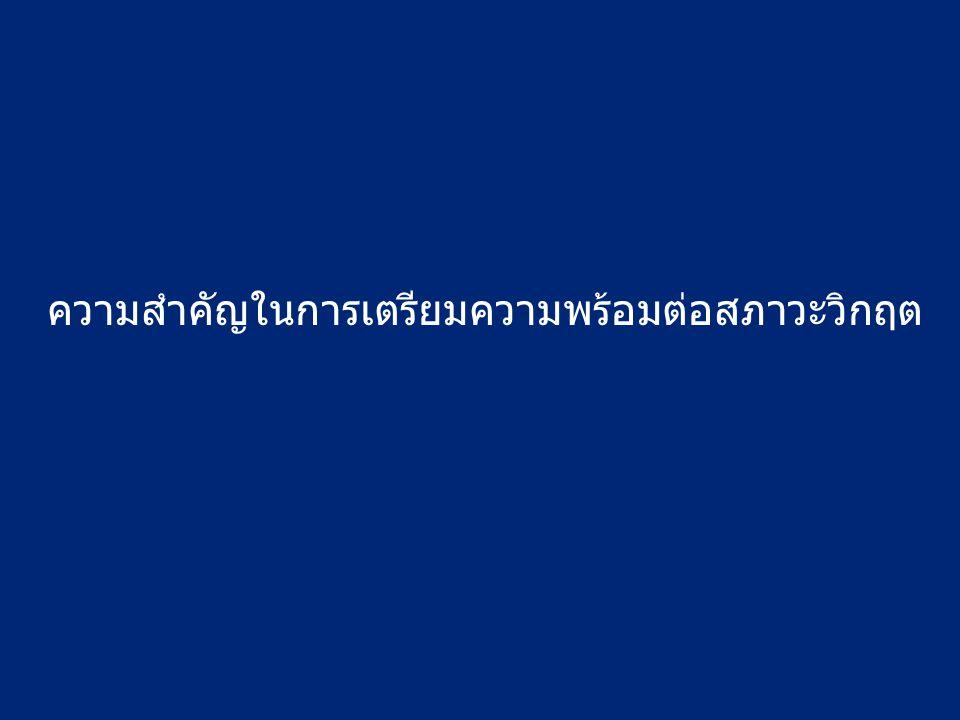 2 Your slide title – Month 2013 ความสำคัญในการเตรียมความพร้อมต่อสภาวะวิกฤต