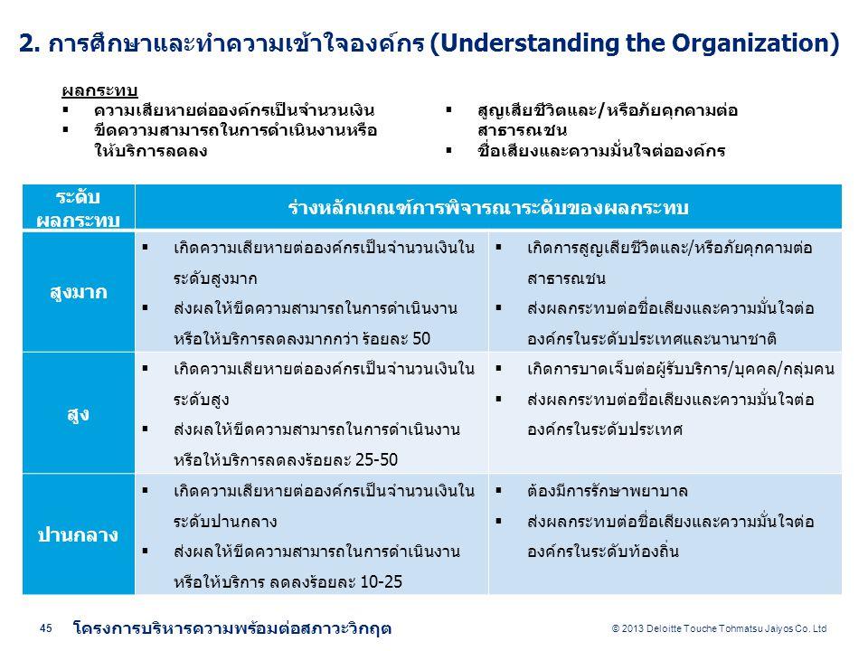 © 2013 Deloitte Touche Tohmatsu Jaiyos Co.Ltd 45 โครงการบริหารความพร้อมต่อสภาวะวิกฤต 2.
