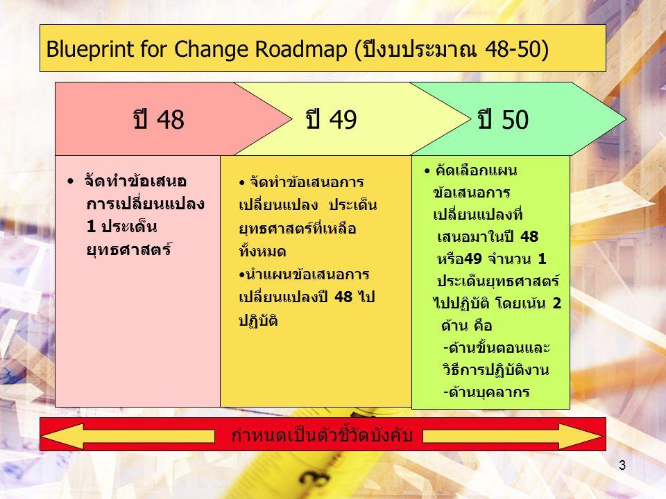 3 ปี 50ปี 49 Blueprint for Change Roadmap (ปีงบประมาณ 48-50) ปี 48 จัดทำข้อเสนอ การเปลี่ยนแปลง 1 ประเด็น ยุทธศาสตร์ จัดทำข้อเสนอการ เปลี่ยนแปลง ประเด็