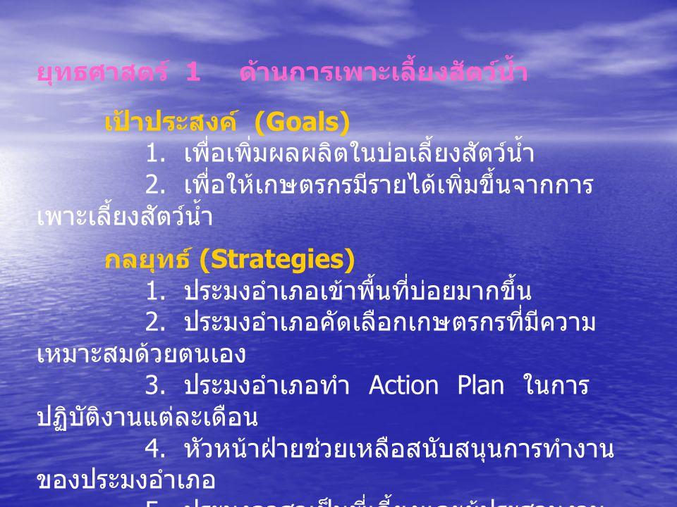 ยุทธศาสตร์ 1 ด้านการเพาะเลี้ยงสัตว์น้ำ เป้าประสงค์ (Goals) 1.
