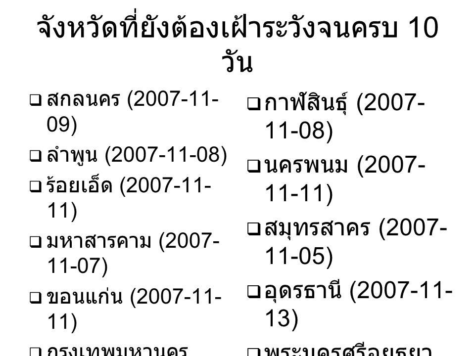จังหวัดที่ยังต้องเฝ้าระวังจนครบ 10 วัน  สกลนคร (2007-11- 09)  ลำพูน (2007-11-08)  ร้อยเอ็ด (2007-11- 11)  มหาสารคาม (2007- 11-07)  ขอนแก่น (2007-