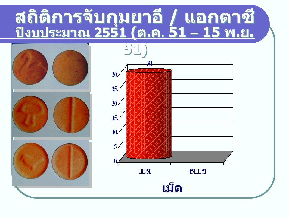 สถิติการจับกุมยาอี / แอกตาซี ปีงบประมาณ 2551 ( ต. ค. 51 – 15 พ. ย. 51) เม็ด