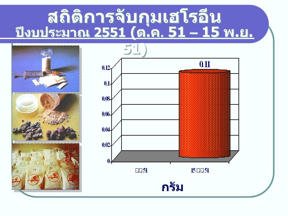 สถิติการจับกุมกัญชา ปีงบประมาณ 2551 ( ต. ค. 51 – 15 พ. ย. 51) กรัม
