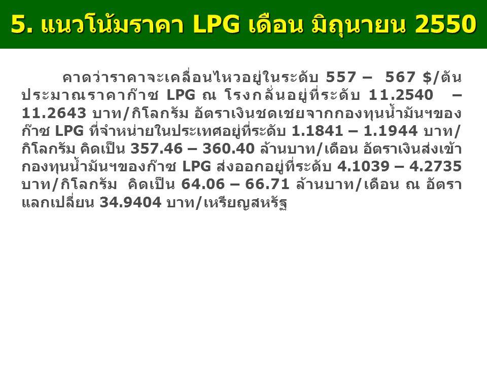 5. แนวโน้มราคา LPG เดือน มิถุนายน 2550 คาดว่าราคาจะเคลื่อนไหวอยู่ในระดับ 557 – 567 $/ตัน ประมาณราคาก๊าซ LPG ณ โรงกลั่นอยู่ที่ระดับ 11.2540 – 11.2643 บ