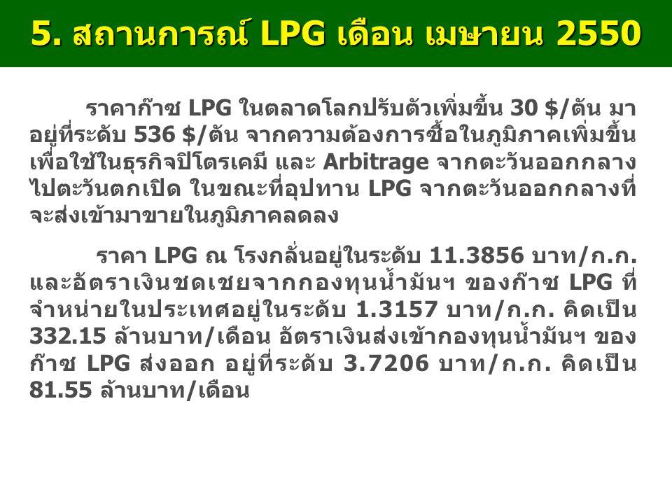 5. สถานการณ์ LPG เดือน เมษายน 2550 ราคาก๊าซ LPG ในตลาดโลกปรับตัวเพิ่มขึ้น 30 $/ตัน มา อยู่ที่ระดับ 536 $/ตัน จากความต้องการซื้อในภูมิภาคเพิ่มขึ้น เพื่