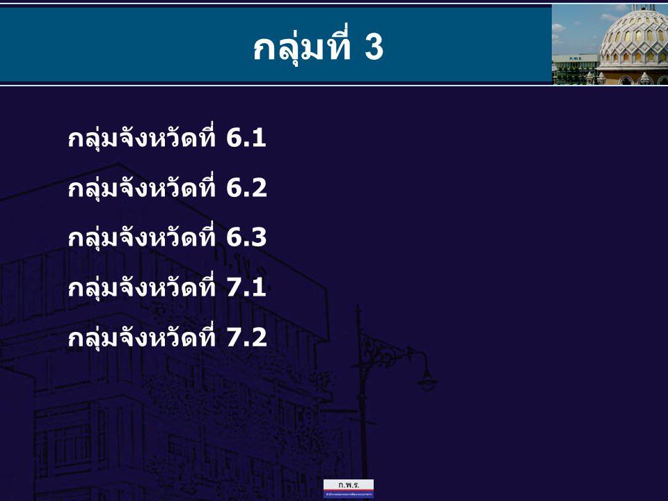 กลุ่มที่ 3 กลุ่มจังหวัดที่ 6.1 กลุ่มจังหวัดที่ 6.2 กลุ่มจังหวัดที่ 6.3 กลุ่มจังหวัดที่ 7.1 กลุ่มจังหวัดที่ 7.2