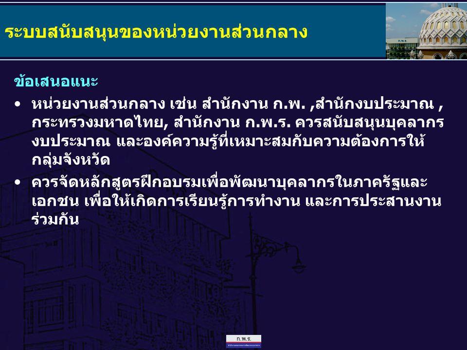 ระบบสนับสนุนของหน่วยงานส่วนกลาง ข้อเสนอแนะ หน่วยงานส่วนกลาง เช่น สำนักงาน ก.พ.,สำนักงบประมาณ, กระทรวงมหาดไทย, สำนักงาน ก.พ.ร. ควรสนับสนุนบุคลากร งบประ