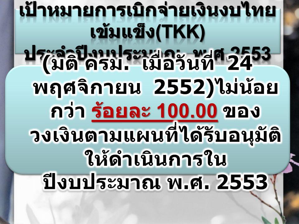 ( หน่วย : ล้าน บาท ) งบประมาณเบิกจ่ายร้อยละ รายจ่าย ประจำ 147.39 16.70 11.33 รายจ่ายลงทุน 671.90518.6377.19 ภาพรวม 819.29535.3365.34 ที่มา : ข้อมูลจากระบบ GFMIS ถึง วันที่ 26 มี.