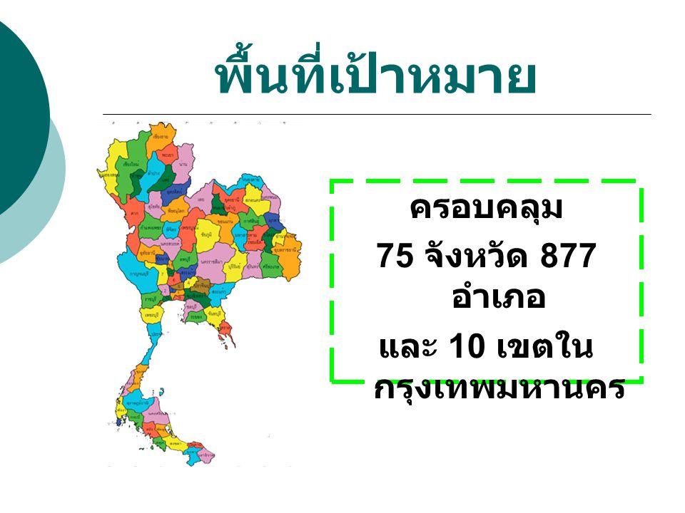 พื้นที่เป้าหมาย ครอบคลุม 75 จังหวัด 877 อำเภอ และ 10 เขตใน กรุงเทพมหานคร