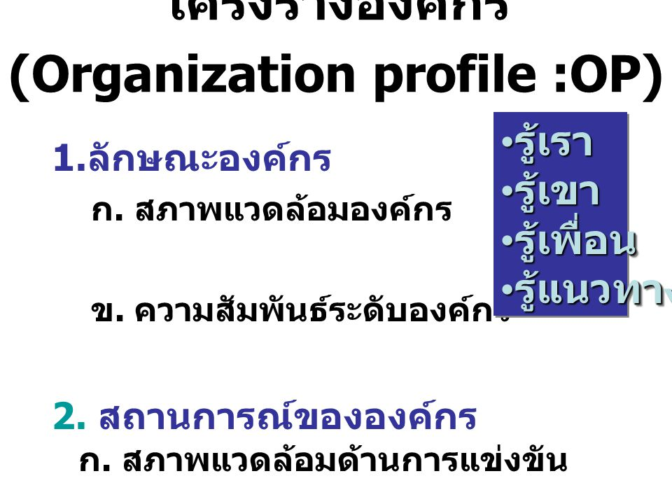 โครงร่างองค์กร (Organization profile :OP) 1. ลักษณะองค์กร ก. สภาพแวดล้อมองค์กร ข. ความสัมพันธ์ระดับองค์กร 2. สถานการณ์ขององค์กร ก. สภาพแวดล้อมด้านการแ