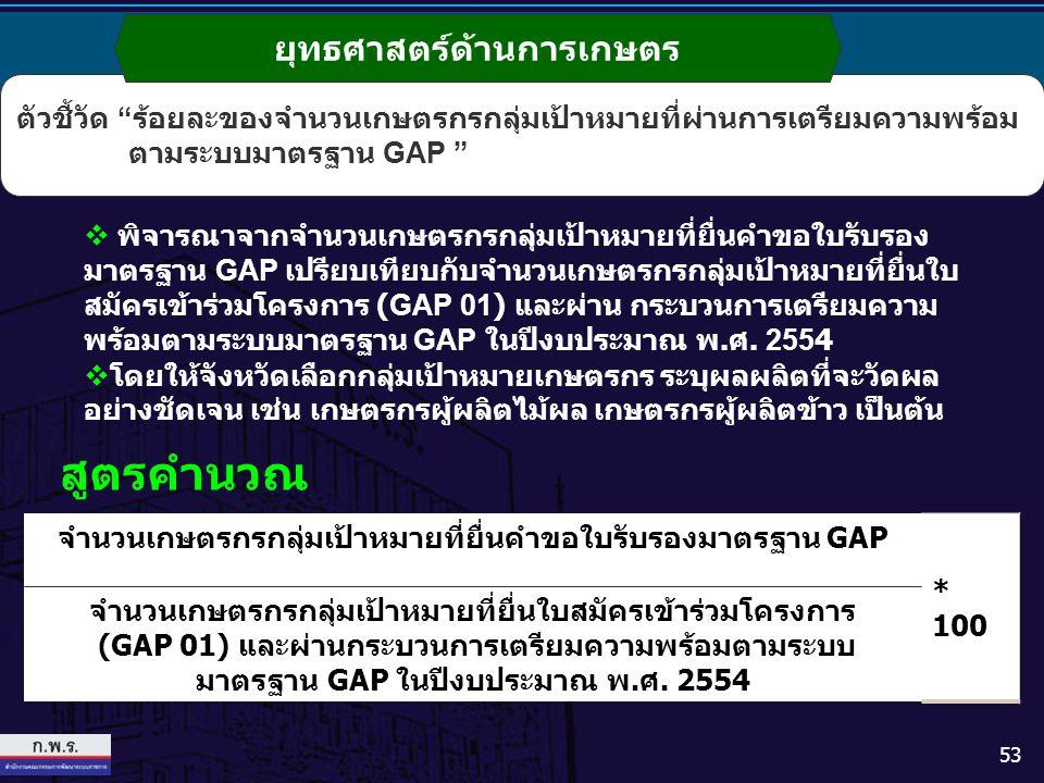 """53 ตัวชี้วัด """" ร้อยละของจำนวนเกษตรกรกลุ่มเป้าหมายที่ผ่านการเตรียมความพร้อม ตามระบบมาตรฐาน GAP """"  พิจารณาจากจำนวนเกษตรกรกลุ่มเป้าหมายที่ยื่นคำขอใบรับร"""
