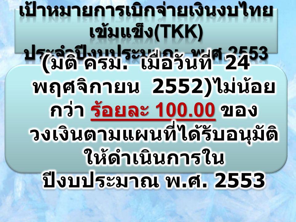 ( หน่วย : ล้าน บาท ) งบประมาณเบิกจ่ายร้อยละ รายจ่าย ประจำ 193.26 53.98 27.93 รายจ่ายลงทุน 1,093.02605.5955.41 ภาพรวม 1,286.28659.5751.28 ที่มา : ข้อมูลจากระบบ GFMIS ถึง วันที่ 27 เม.