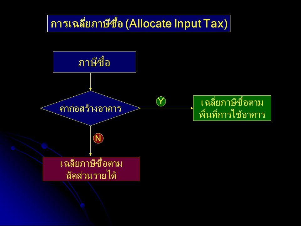 ภาษีซื้อ ค่าก่อสร้างอาคาร เฉลี่ยภาษีซื้อตาม สัดส่วนรายได้ เฉลี่ยภาษีซื้อตาม พื้นที่การใช้อาคาร N Y การเฉลี่ยภาษีซื้อ (Allocate Input Tax)