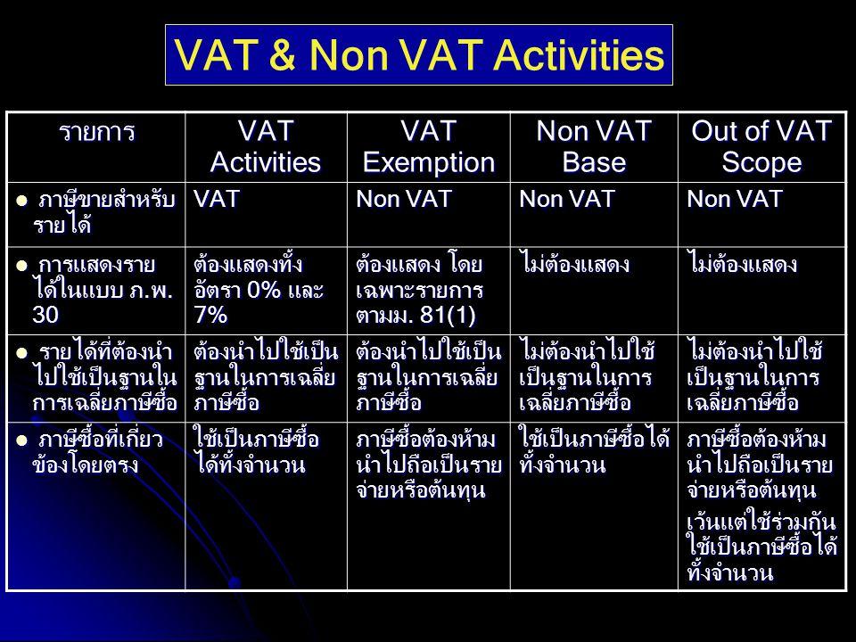 VAT & Non VAT Activities รายการ VAT Activities VAT Exemption Non VAT Base Out of VAT Scope ภาษีขายสำหรับ รายได้ ภาษีขายสำหรับ รายได้VAT Non VAT การแสด