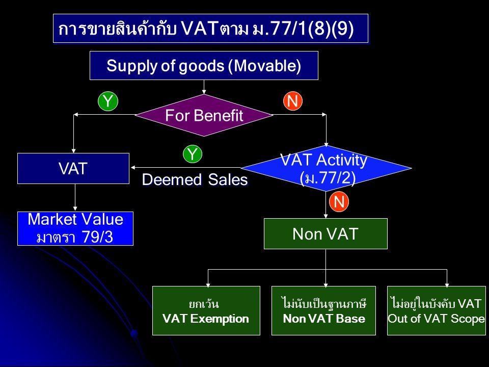 Supply of goods (Movable) For Benefit VAT Activity (ม.77/2) Non VAT ยกเว้น VAT Exemption ไม่นับเป็นฐานภาษี Non VAT Base ไม่อยู่ในบังคับ VAT Out of VAT