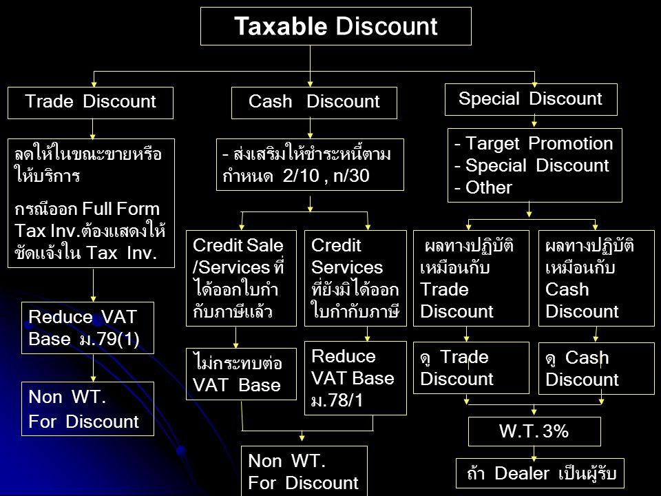 Taxable Discount Trade DiscountCash Discount Special Discount ลดให้ในขณะขายหรือ ให้บริการ กรณีออก Full Form Tax Inv.ต้องแสดงให้ ชัดแจ้งใน Tax Inv. - ส