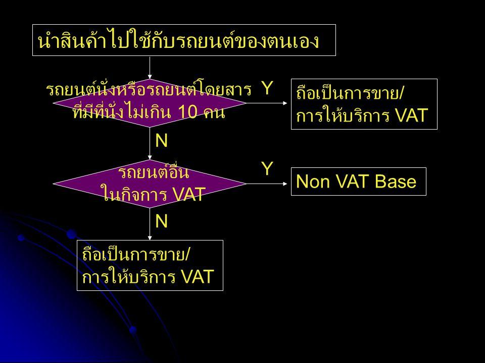 นำสินค้าไปใช้กับรถยนต์ของตนเอง รถยนต์นั่งหรือรถยนต์โดยสาร ที่มีที่นั่งไม่เกิน 10 คน Y ถือเป็นการขาย / การให้บริการ VAT N รถยนต์อื่น ในกิจการ VAT Y Non