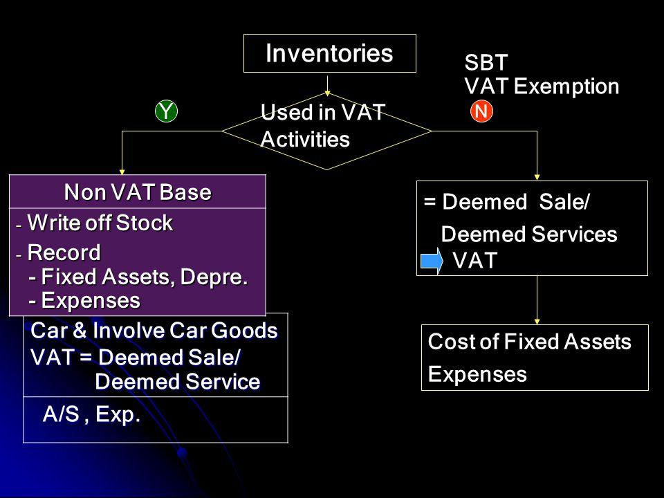 Inventories Used in VAT Activities Car & Involve Car Goods VAT = Deemed Sale/ Deemed Service Deemed Service A/S, Exp. A/S, Exp. = Deemed Sale/ Deemed