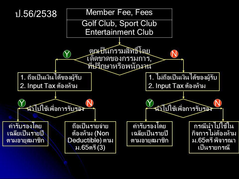Member Fee, Fees Golf Club, Sport Club Entertainment Club ตกเป็นกรรมสิทธิ์โดย เด็ดขาดของกรรมการ, ที่ปรึกษาหรือพนักงาน นำไปใช้เพื่อการรับรอง ถือเป็นราย