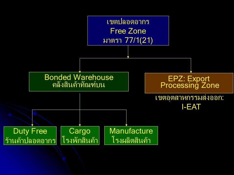 เขตปลอดอากร Free Zone มาตรา 77/1(21) Bonded Warehouse คลังสินค้าทัณฑ์บน EPZ: Export Processing Zone Duty Free ร้านค้าปลอดอากร Cargo โรงพักสินค้า Manuf