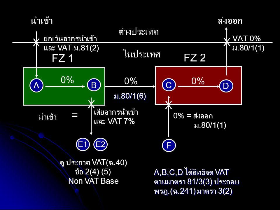 A BC D นำเข้าส่งออก E1 F VAT 0% ม.80/1(1) ยกเว้นอากรนำเข้า และ VAT ม.81(2) ต่างประเทศ ในประเทศ นำเข้า = เสียอากรนำเข้า และ VAT 7% 0% = ส่งออก ม.80/1(1