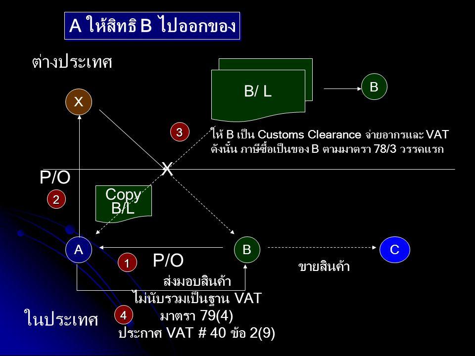 X A B C ต่างประเทศ ในประเทศ A ให้สิทธิ B ไปออกของ P/O ส่งมอบสินค้า ไม่นับรวมเป็นฐาน VAT มาตรา 79(4) ประกาศ VAT # 40 ข้อ 2(9) ขายสินค้า B ให้ B เป็น Cu