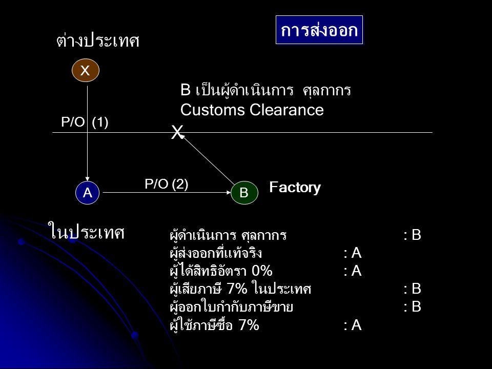 X AB P/O (1) P/O (2) Factory ต่างประเทศ ในประเทศ การส่งออก B เป็นผู้ดำเนินการ ศุลกากร Customs Clearance ผู้ดำเนินการ ศุลกากร: B ผู้ส่งออกที่แท้จริง: A