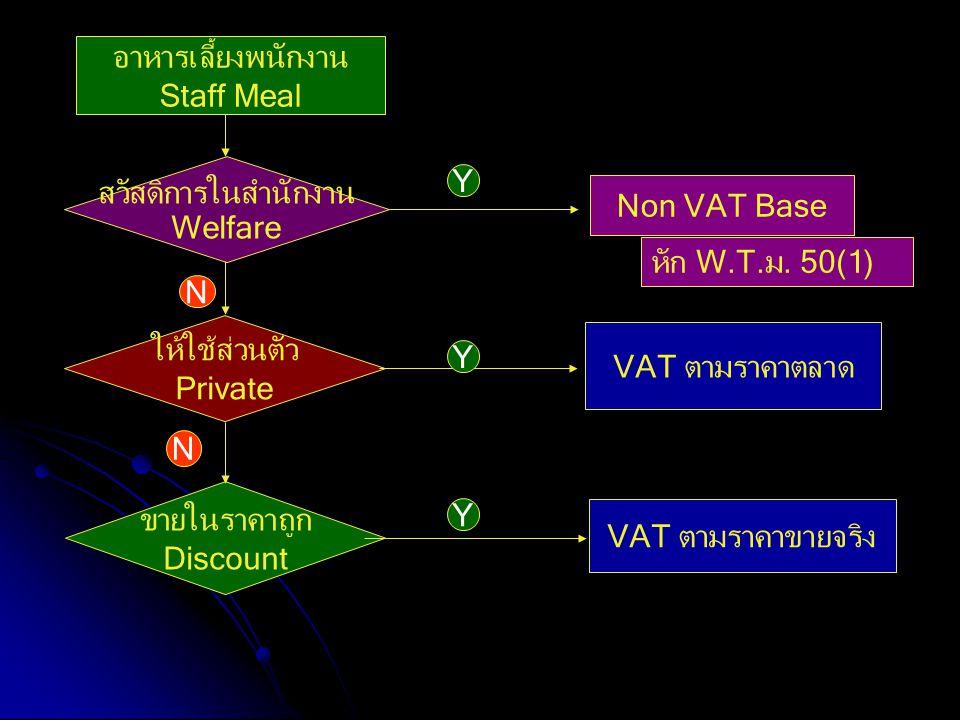 อาหารเลี้ยงพนักงาน Staff Meal สวัสดิการในสำนักงาน Welfare ให้ใช้ส่วนตัว Private ขายในราคาถูก Discount VAT ตามราคาขายจริง Non VAT Base หัก W.T.ม. 50(1)