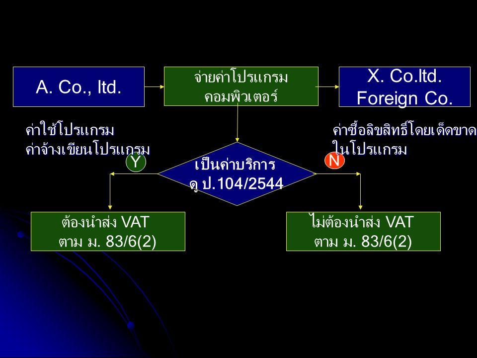 จ่ายค่าโปรแกรม คอมพิวเตอร์ เป็นค่าบริการ ดู ป.104/2544 A. Co., ltd. Y X. Co.ltd. Foreign Co. N ต้องนำส่ง VAT ตาม ม. 83/6(2) ไม่ต้องนำส่ง VAT ตาม ม. 83