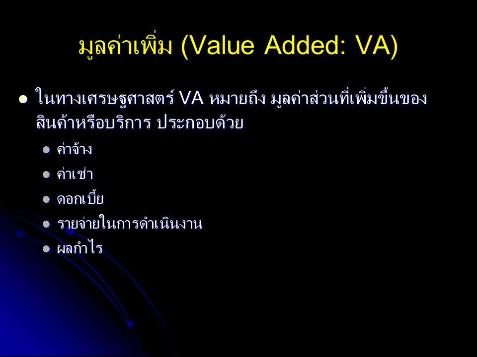 มูลค่าเพิ่ม (Value Added: VA) ในทางเศรษฐศาสตร์ VA หมายถึง มูลค่าส่วนที่เพิ่มขึ้นของ สินค้าหรือบริการ ประกอบด้วย ในทางเศรษฐศาสตร์ VA หมายถึง มูลค่าส่วน